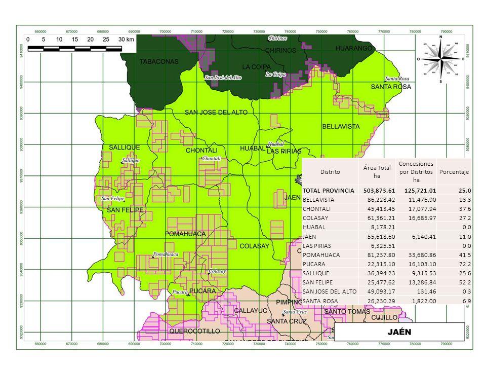 Distrito Área Total ha Concesiones por Distritos ha Porcentaje TOTAL PROVINCIA503,873.61125,721.0125.0 BELLAVISTA86,228.4211,476.9013.3 CHONTALI45,413