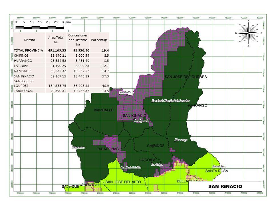 Distrito Área Total ha Concesiones por Distritos ha Porcentaje TOTAL PROVINCIA491,163.5595,356.3019.4 CHIRINOS35,340.213,000.548.5 HUARANGO98,584.523,