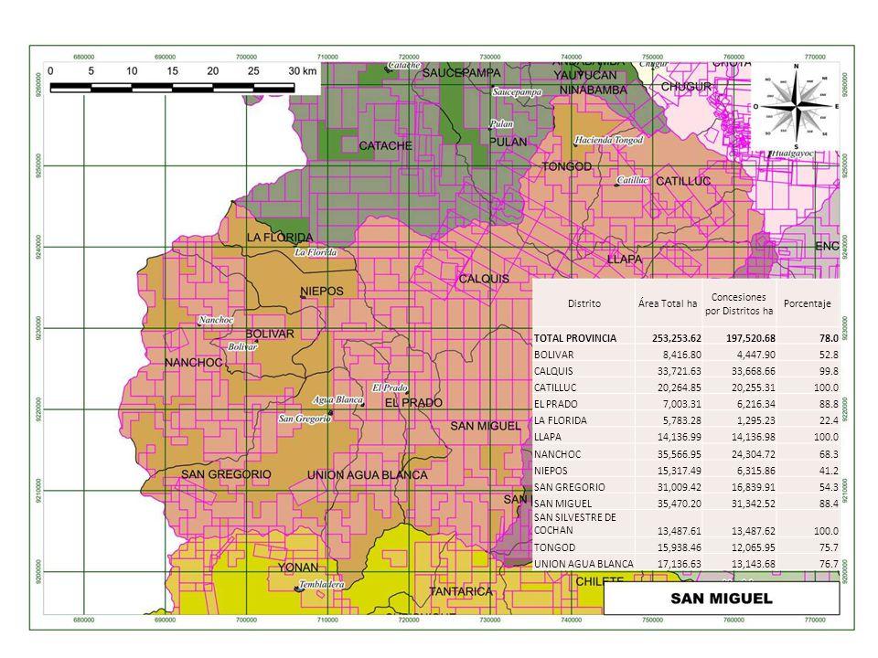 DistritoÁrea Total ha Concesiones por Distritos ha Porcentaje TOTAL PROVINCIA253,253.62197,520.6878.0 BOLIVAR8,416.804,447.9052.8 CALQUIS33,721.6333,6