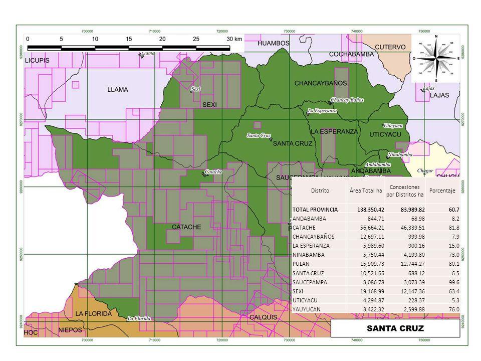 DistritoÁrea Total ha Concesiones por Distritos ha Porcentaje TOTAL PROVINCIA138,350.4283,989.8260.7 ANDABAMBA844.7168.988.2 CATACHE56,664.2146,339.51