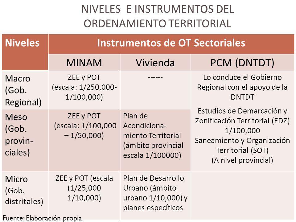 NIVELES E INSTRUMENTOS DEL ORDENAMIENTO TERRITORIAL 28 NivelesInstrumentos de OT Sectoriales MINAMViviendaPCM (DNTDT) Macro (Gob. Regional) ZEE y POT
