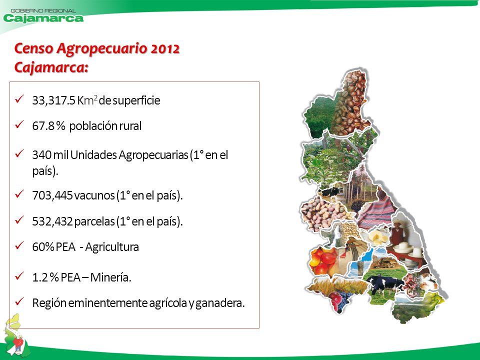 Censo Agropecuario 2012 Cajamarca: 33,317.5 Km 2 de superficie 67.8 % población rural 340 mil Unidades Agropecuarias (1° en el país). 703,445 vacunos