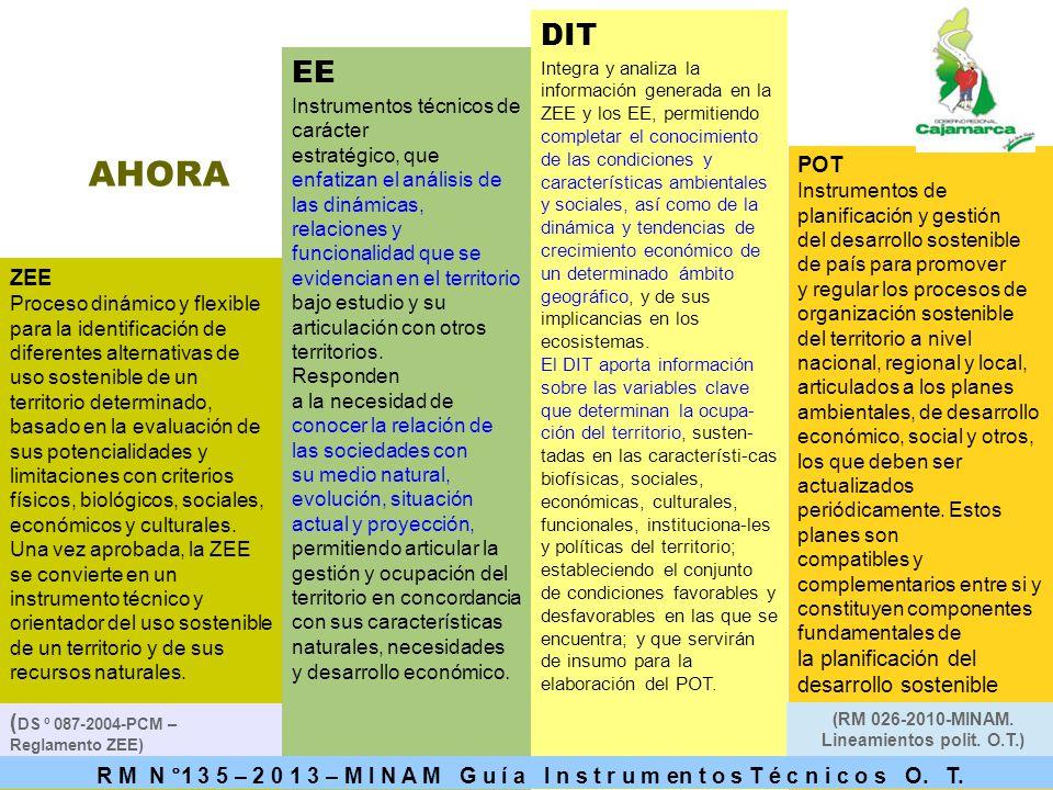 ZEE Proceso dinámico y flexible para la identificación de diferentes alternativas de uso sostenible de un territorio determinado, basado en la evaluac