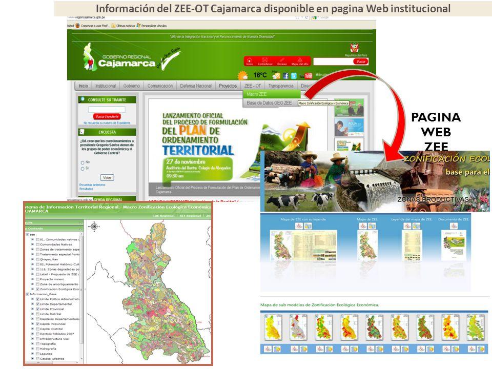 PAGINA WEB ZEE Cajamarca Información del ZEE-OT Cajamarca disponible en pagina Web institucional