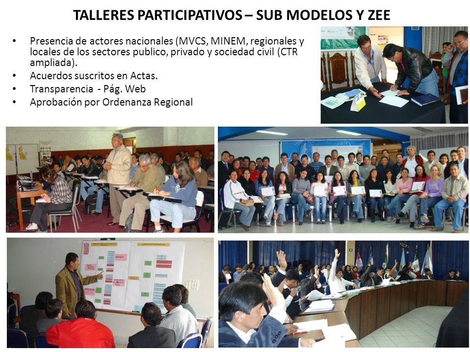 TALLERES PARTICIPATIVOS – SUB MODELOS Y ZEE Presencia de actores nacionales (MVCS, MINEM, regionales y locales de los sectores publico, privado y soci