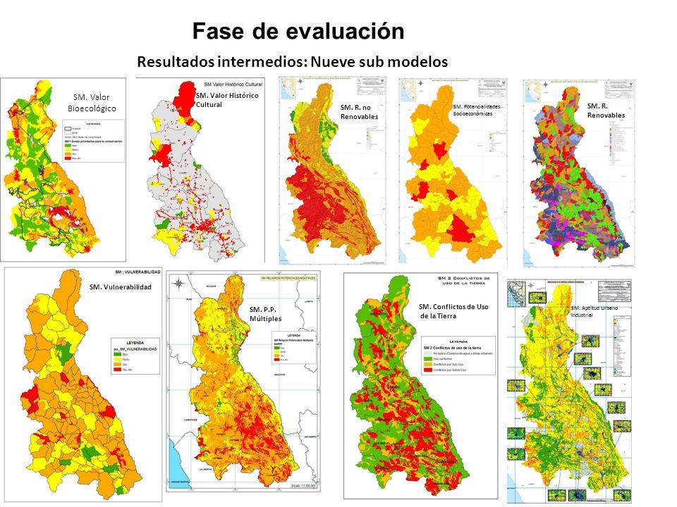 Estudios de Diagnóstico y Zonificación (EDZ ) CAJAMARCA CajamarcaNo se evidencia problemática Se viene concluyendo con la revisión y acondicionamiento.