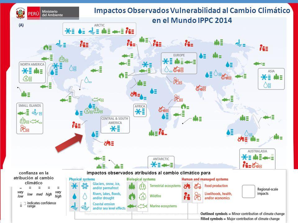 Impactos Observados Vulnerabilidad al Cambio Climático en el Mundo IPPC 2014 confianza en la atribución al cambio climático impactos observados atribu