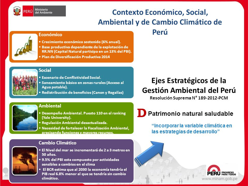 Contexto Económico, Social, Ambiental y de Cambio Climático de Perú Económico Crecimiento económico sostenido (6% anual). Base productiva dependiente