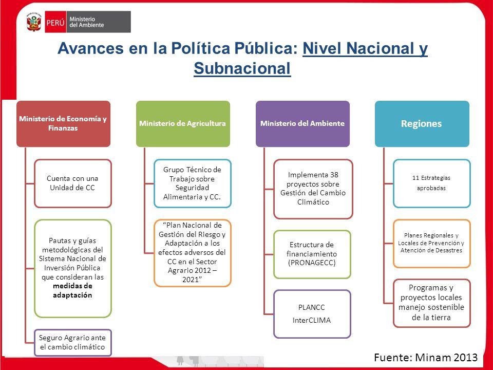 Avances en la Política Pública: Nivel Nacional y Subnacional Ministerio de Economía y Finanzas Cuenta con una Unidad de CC Pautas y guías metodológica