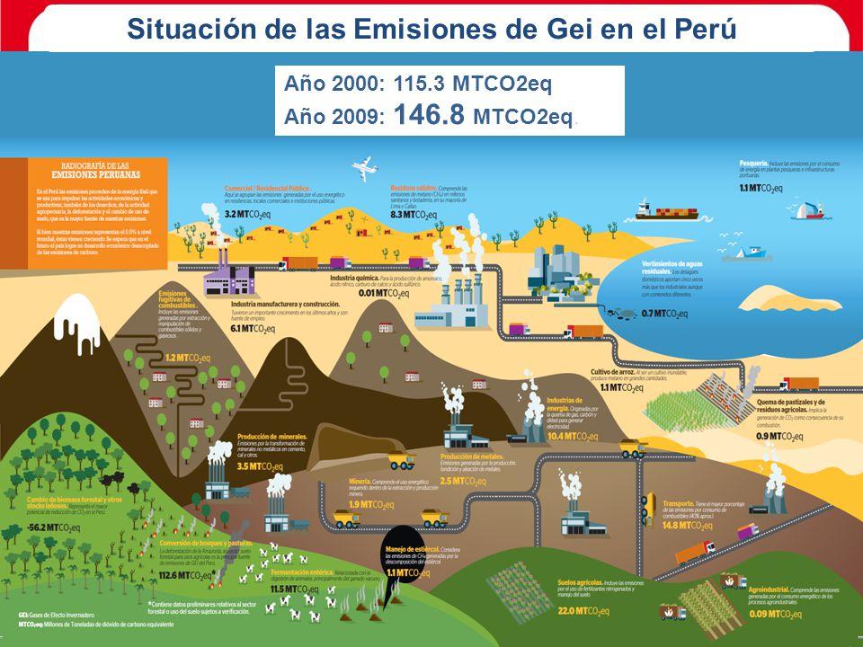 Año 2000: 115.3 MTCO2eq Año 2009: 146.8 MTCO2eq. Situación de las Emisiones de Gei en el Perú