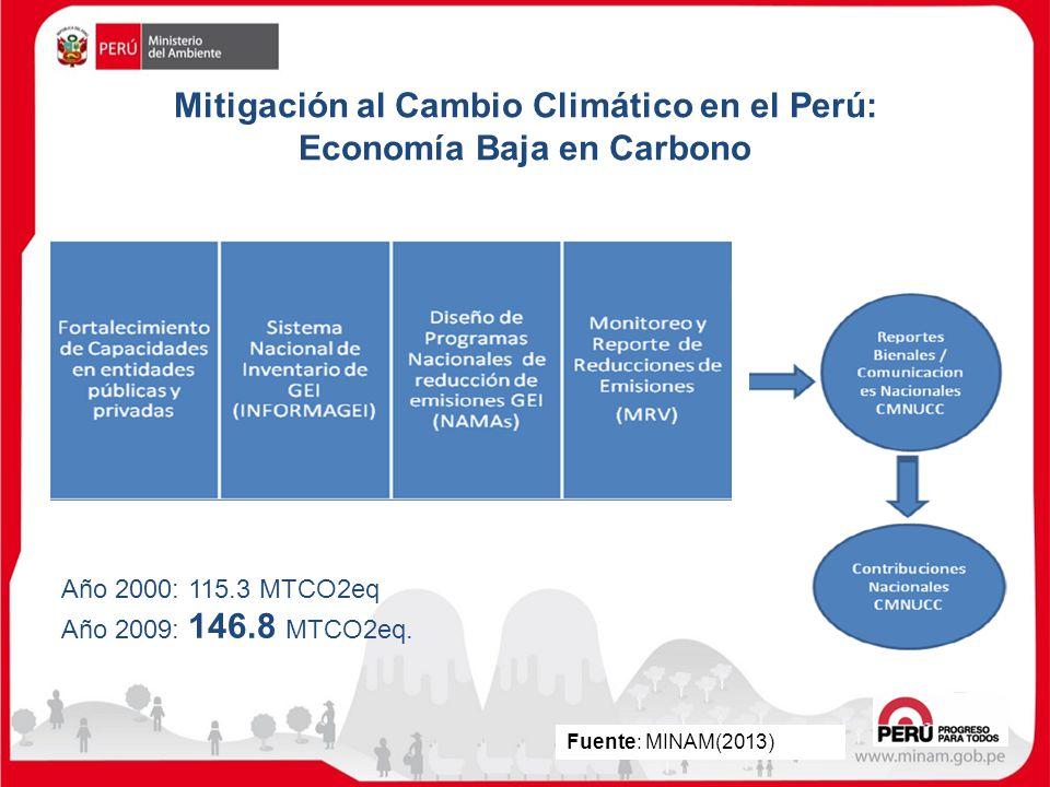 Mitigación al Cambio Climático en el Perú: Economía Baja en Carbono Fuente: MINAM(2013) Año 2000: 115.3 MTCO2eq Año 2009: 146.8 MTCO2eq.