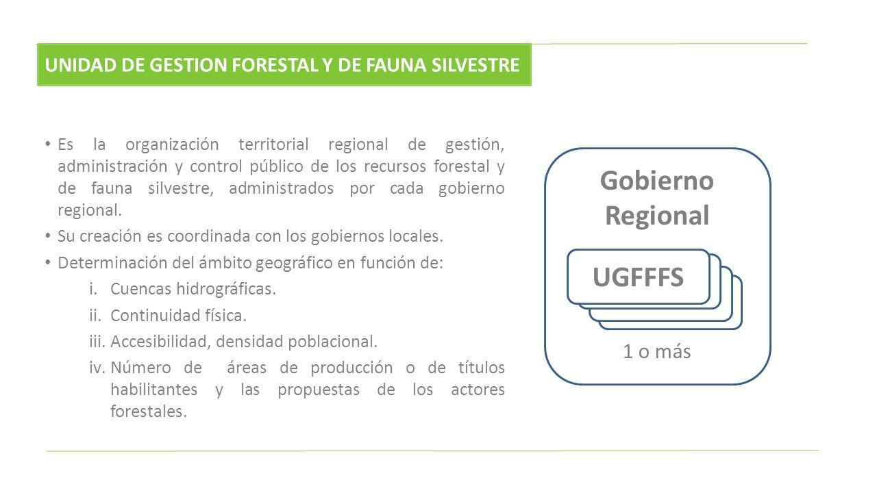 Es la organización territorial regional de gestión, administración y control público de los recursos forestal y de fauna silvestre, administrados por