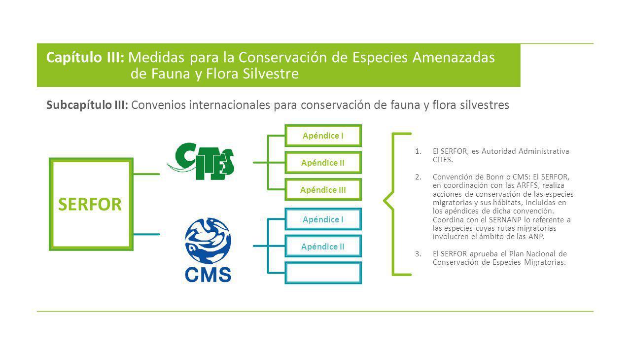Capítulo III: Medidas para la Conservación de Especies Amenazadas de Fauna y Flora Silvestre SERFOR Subcapítulo III: Convenios internacionales para co