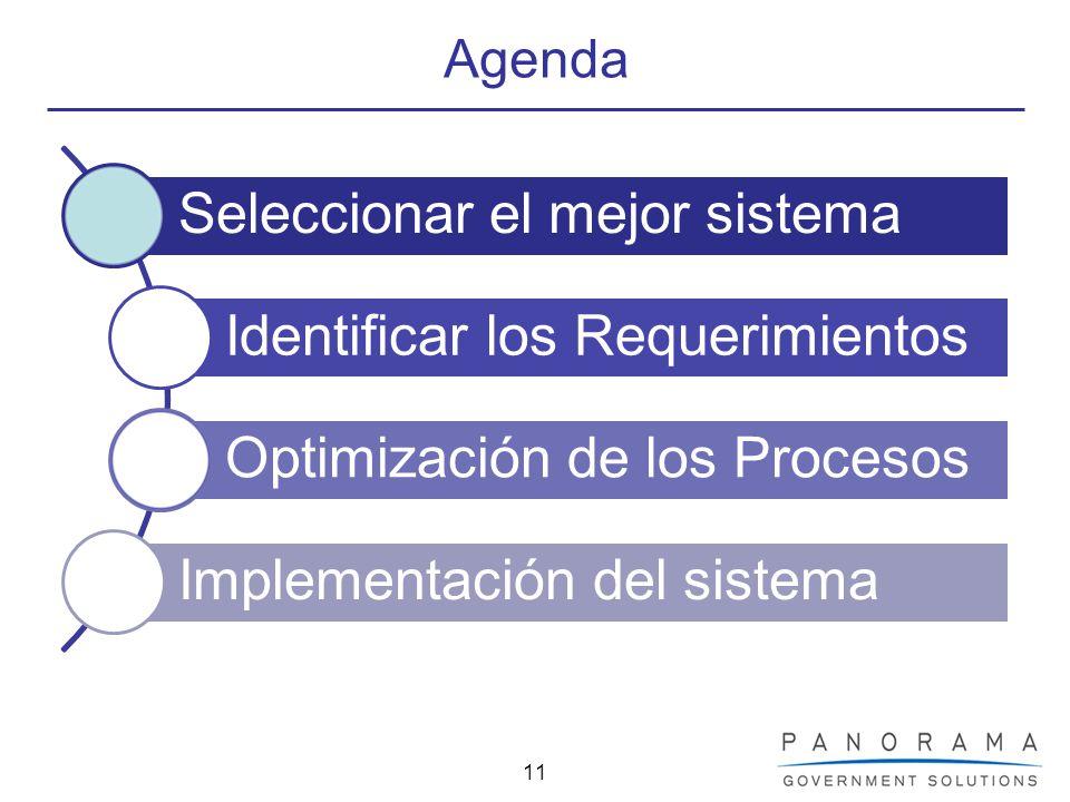11 Agenda Seleccionar el mejor sistema Identificar los Requerimientos Optimización de los Procesos Implementación del sistema