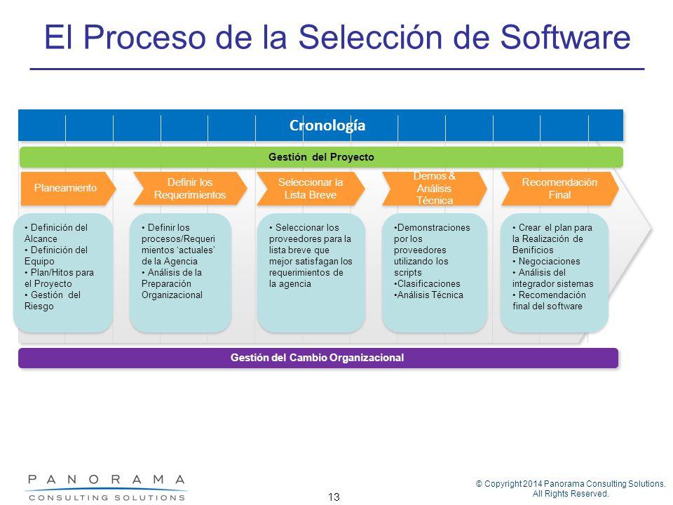 © Copyright 2014 Panorama Consulting Solutions. All Rights Reserved. 13 El Proceso de la Selección de Software Cronología Recomendación Final Definici