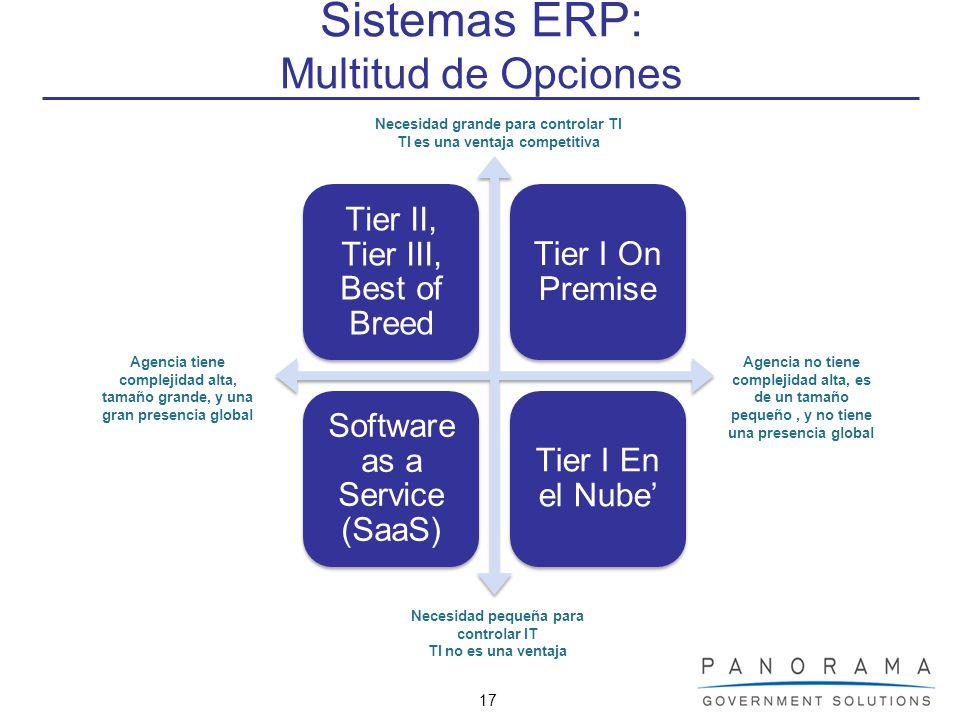 17 Sistemas ERP: Multitud de Opciones Tier II, Tier III, Best of Breed Tier I On Premise Software as a Service (SaaS) Tier I En el Nube Necesidad gran