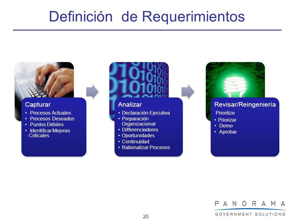 20 Definición de Requerimientos Capturar Procesos Actuales Procesos Deseados Puntos Débiles Identificar Mejoras Criticales Analizar Declaración Ejecut