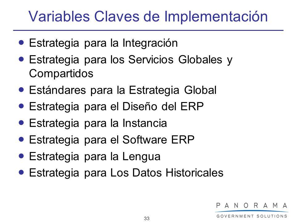 33 Variables Claves de Implementación Estrategia para la Integración Estrategia para los Servicios Globales y Compartidos Estándares para la Estrategi