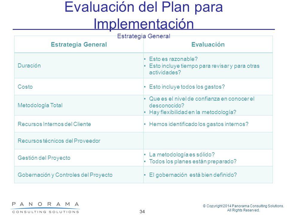 © Copyright 2014 Panorama Consulting Solutions. All Rights Reserved. 34 Estrategia GeneralEvaluación Duración Esto es razonable? Esto incluye tiempo p