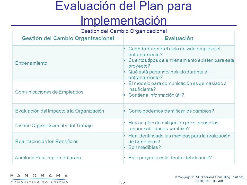 © Copyright 2014 Panorama Consulting Solutions. All Rights Reserved. 36 Gestión del Cambio OrganizacionalEvaluación Entrenamiento Cuando durante el ci