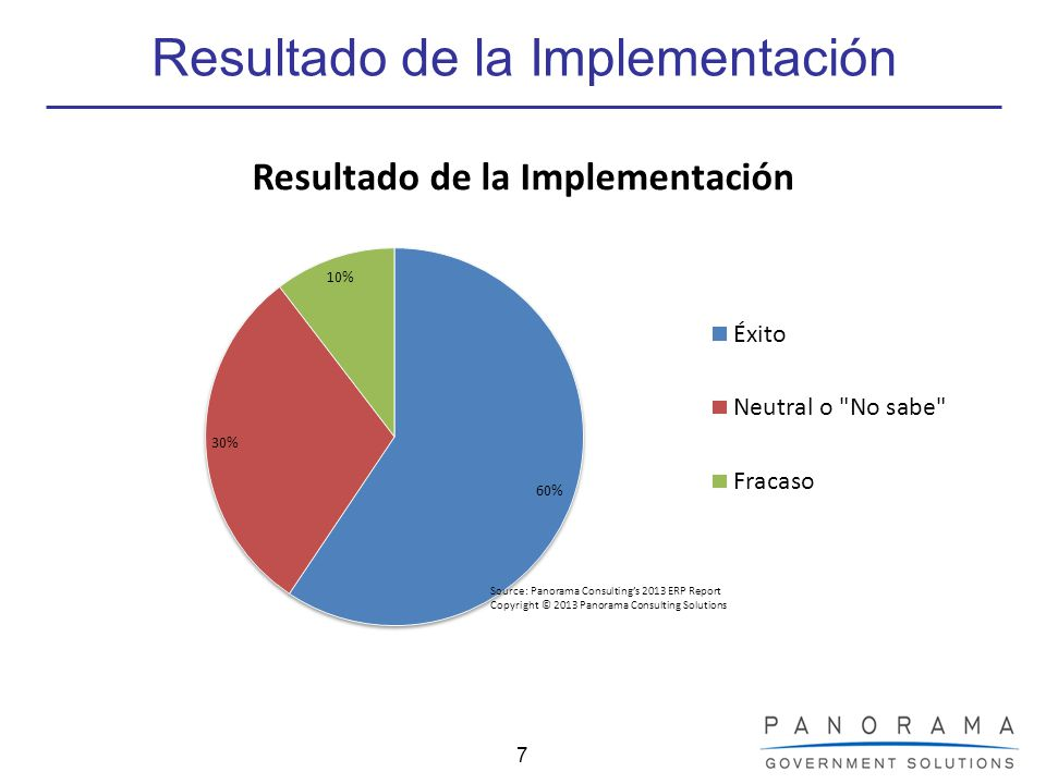 7 Resultado de la Implementación