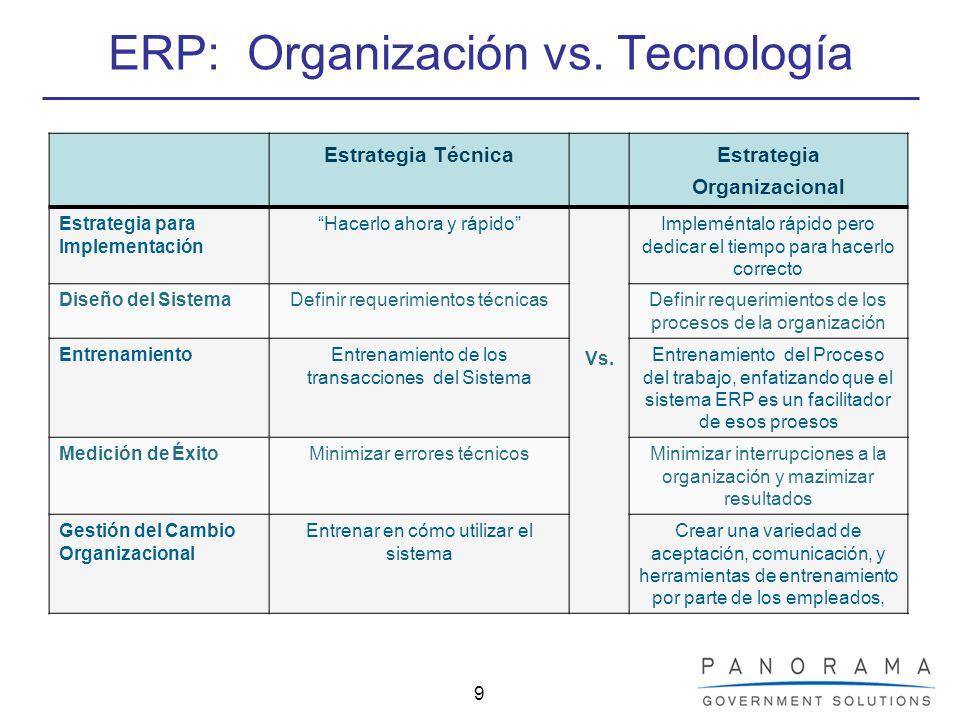 9 ERP: Organización vs. Tecnología Estrategia Técnica Estrategia Organizacional Estrategia para Implementación Hacerlo ahora y rápido Vs. Impleméntalo