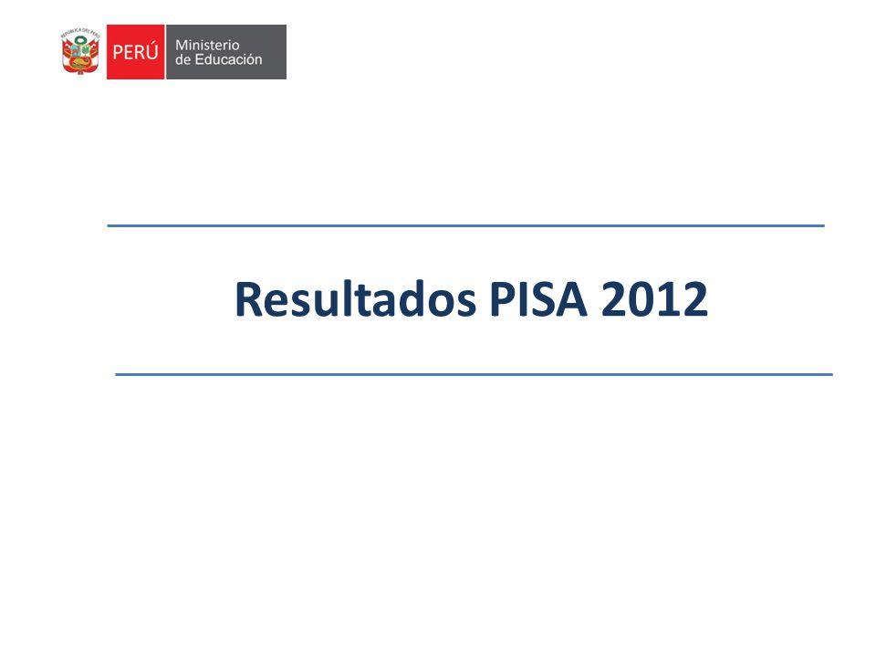 Resultados PISA 2012