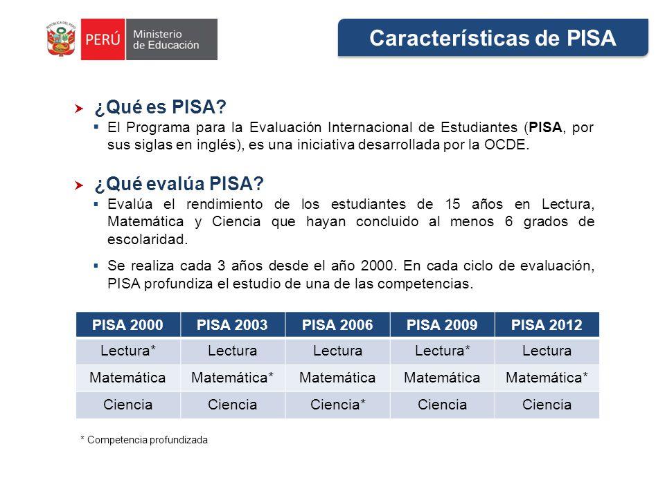 Características de PISA PISA 2000PISA 2003PISA 2006PISA 2009PISA 2012 Lectura*Lectura Lectura*Lectura MatemáticaMatemática*Matemática Matemática* Cien