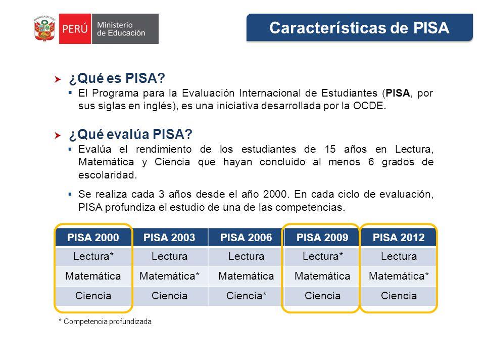 Características de PISA PISA 2000PISA 2003PISA 2006PISA 2009PISA 2012 Lectura*Lectura Lectura*Lectura MatemáticaMatemática*Matemática Matemática* Ciencia Ciencia*Ciencia * Competencia profundizada ¿Qué es PISA.