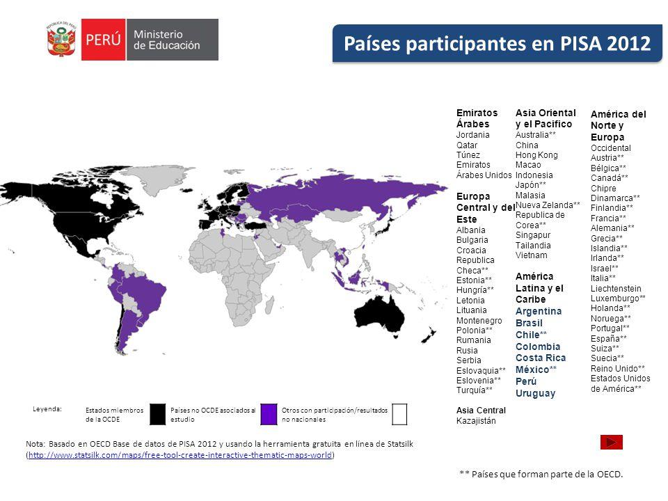 Leyenda: Estados miembros de la OCDE Países no OCDE asociados al estudio Otros con participación/resultados no nacionales Nota: Basado en OECD Base de datos de PISA 2012 y usando la herramienta gratuita en línea de Statsilk (http://www.statsilk.com/maps/free-tool-create-interactive-thematic-maps-world)http://www.statsilk.com/maps/free-tool-create-interactive-thematic-maps-world Países participantes en PISA 2012 Emiratos Árabes Jordania Qatar Túnez Emiratos Árabes Unidos Europa Central y del Este Albania Bulgaria Croacia Republica Checa** Estonia** Hungría** Letonia Lituania Montenegro Polonia** Rumania Rusia Serbia Eslovaquia** Eslovenia** Turquía** Asia Central Kazajistán Asia Oriental y el Pacifico Australia** China Hong Kong Macao Indonesia Japón** Malasia Nueva Zelanda** Republica de Corea** Singapur Tailandia Vietnam América Latina y el Caribe Argentina Brasil Chile** Colombia Costa Rica México** Perú Uruguay América del Norte y Europa Occidental Austria** Bélgica** Canadá** Chipre Dinamarca** Finlandia** Francia** Alemania** Grecia** Islandia** Irlanda** Israel** Italia** Liechtenstein Luxemburgo** Holanda** Noruega** Portugal** España** Suiza** Suecia** Reino Unido** Estados Unidos de América** ** Países que forman parte de la OECD.