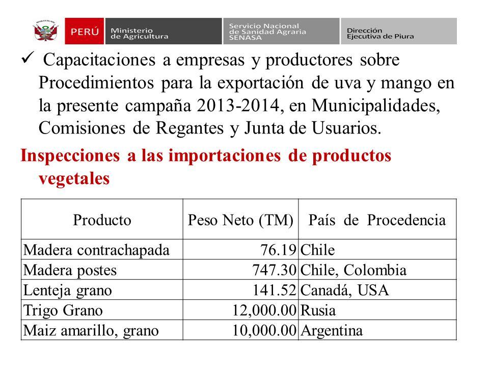 INSUMOS AGROPECUARIOS E INOCUIDAD AGROALIMENTARIA Supervisión a establecimientos comerciales de productos químicos de uso agrícola y de expendio de productos pecuarios en Chulucanas y Huancabamba, espectivamente.