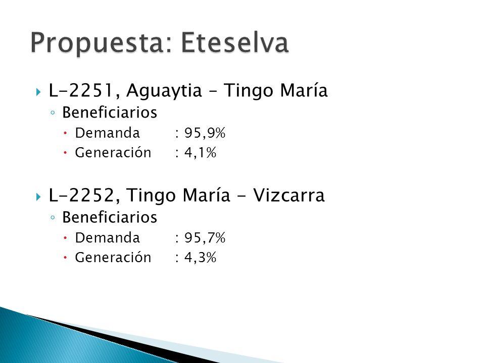 L-2251, Aguaytia – Tingo María Beneficiarios Demanda : 95,9% Generación : 4,1% L-2252, Tingo María - Vizcarra Beneficiarios Demanda : 95,7% Generación