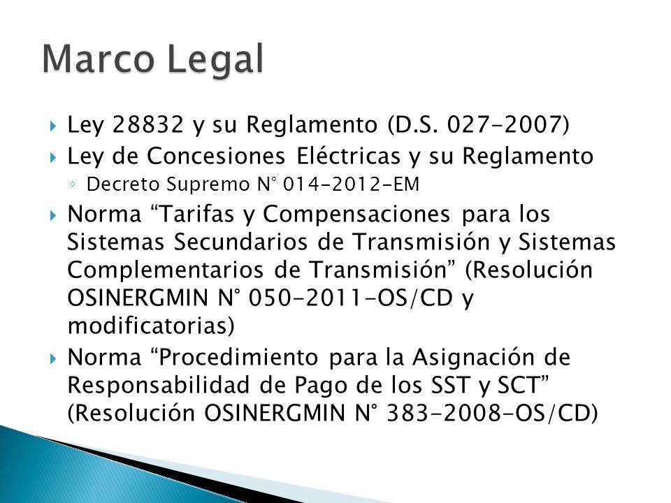Actualización de Base de Datos de los Módulos Estándares de Inversión para Sistemas de Transmisión (Resolución OSINERGMIN N° 050-2012- OS/CD ) Porcentajes para Determinar el Costo Anual Estándar de Operación y Mantenimiento de las Instalaciones de Transmisión (Resolución OSINERGMIN N° 635-2007- OS/CD) Fijación de Precios en Barra - período Mayo 2012 – Abril 2013 (Resolución OSINERGMIN N° 115-2012- OS/CD) Propuesta Definitiva de Actualización del Plan de Transmisión 2013 - 2022, publicado por el COES (Informe COES/DP-01-2012).