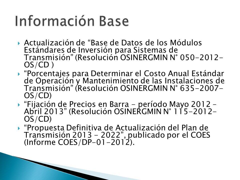 Actualización de Base de Datos de los Módulos Estándares de Inversión para Sistemas de Transmisión (Resolución OSINERGMIN N° 050-2012- OS/CD ) Porcent