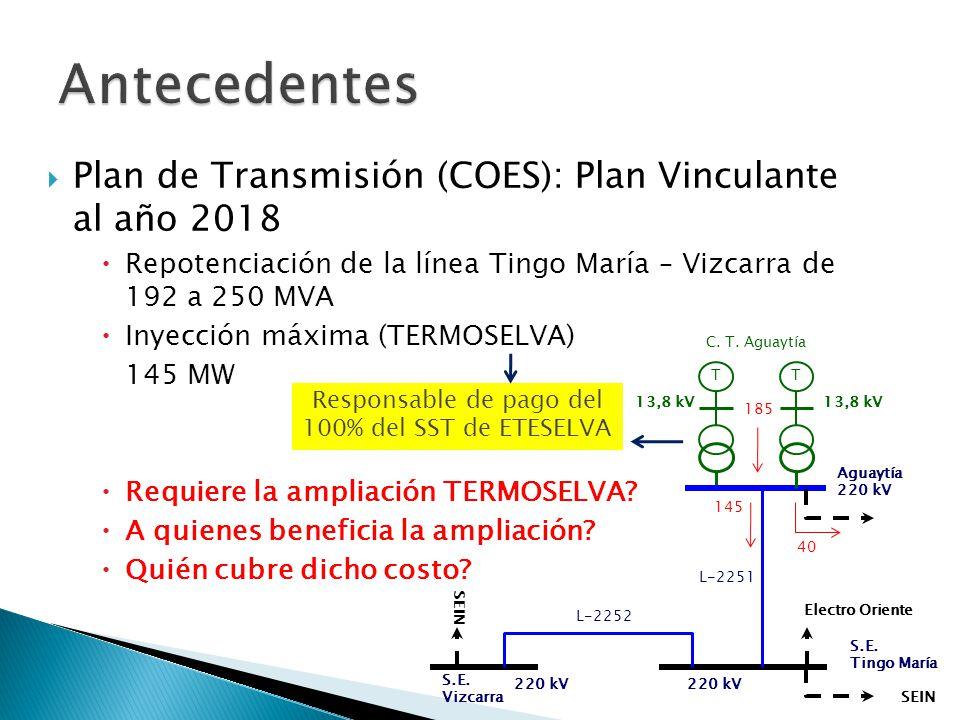 Plan de Transmisión (COES): Plan Vinculante al año 2018 Repotenciación de la línea Tingo María – Vizcarra de 192 a 250 MVA Inyección máxima (TERMOSELV