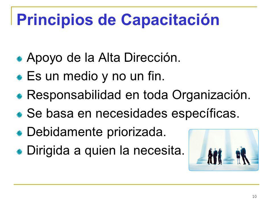 10 Principios de Capacitación Apoyo de la Alta Dirección. Es un medio y no un fin. Responsabilidad en toda Organización. Se basa en necesidades especí