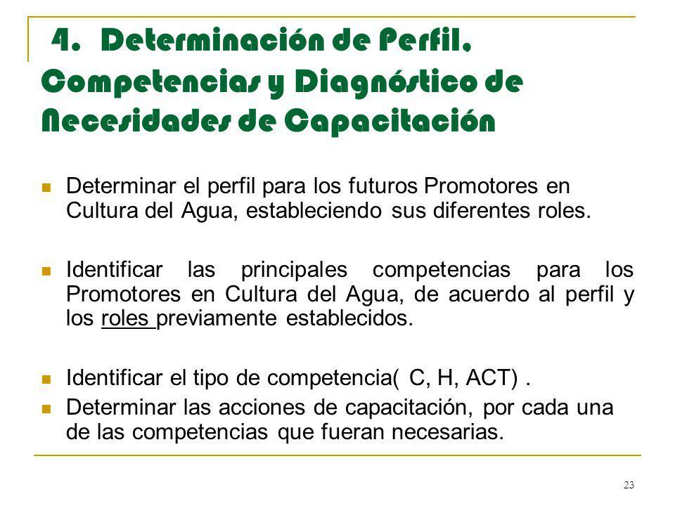 23 4. Determinación de Perfil, Competencias y Diagnóstico de Necesidades de Capacitación Determinar el perfil para los futuros Promotores en Cultura d