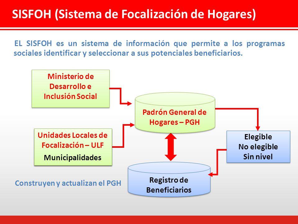 SISFOH (Sistema de Focalización de Hogares) EL SISFOH es un sistema de información que permite a los programas sociales identificar y seleccionar a sus potenciales beneficiarios.