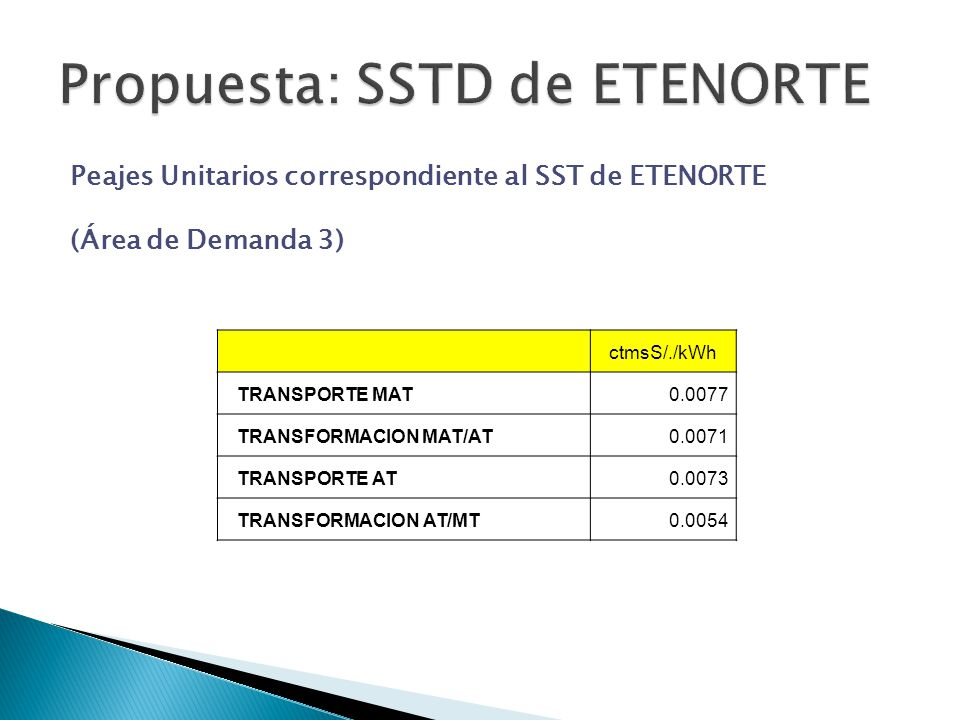 ctmsS/./kWh TRANSPORTE MAT0.0077 TRANSFORMACION MAT/AT0.0071 TRANSPORTE AT0.0073 TRANSFORMACION AT/MT0.0054 Peajes Unitarios correspondiente al SST de