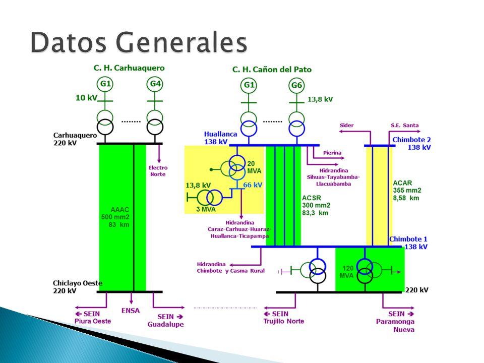 Instalaciones de Generación/Demanda L.T.