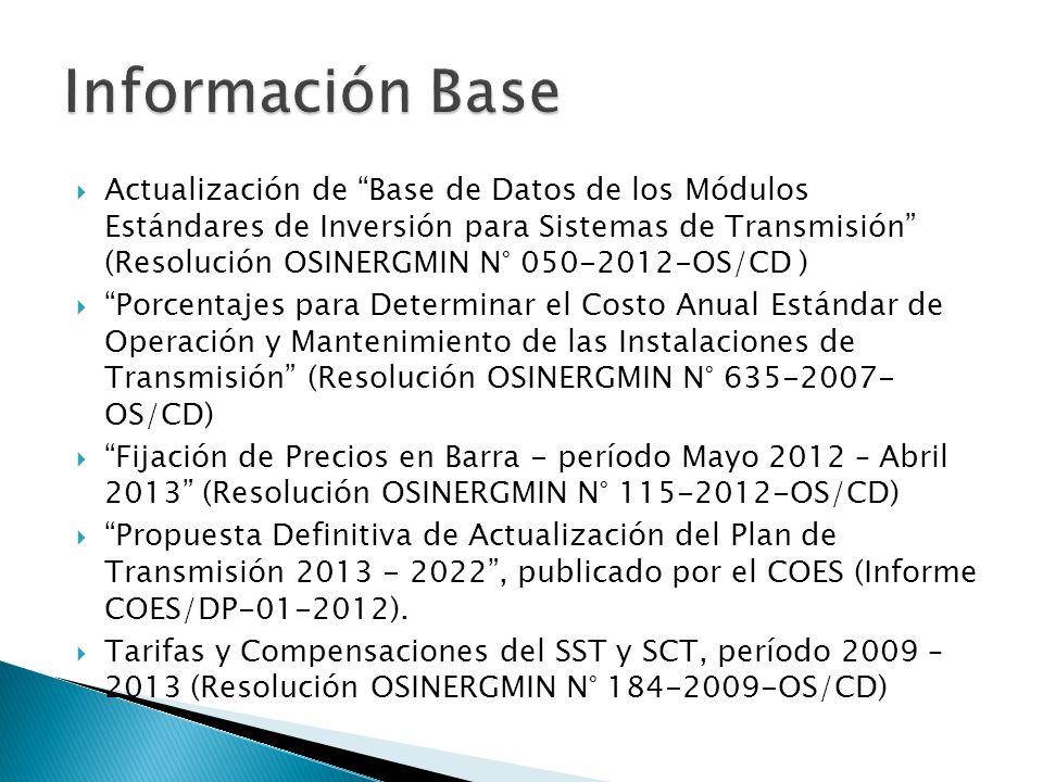 Actualización de Base de Datos de los Módulos Estándares de Inversión para Sistemas de Transmisión (Resolución OSINERGMIN N° 050-2012-OS/CD ) Porcentajes para Determinar el Costo Anual Estándar de Operación y Mantenimiento de las Instalaciones de Transmisión (Resolución OSINERGMIN N° 635-2007- OS/CD) Fijación de Precios en Barra - período Mayo 2012 – Abril 2013 (Resolución OSINERGMIN N° 115-2012-OS/CD) Propuesta Definitiva de Actualización del Plan de Transmisión 2013 - 2022, publicado por el COES (Informe COES/DP-01-2012).
