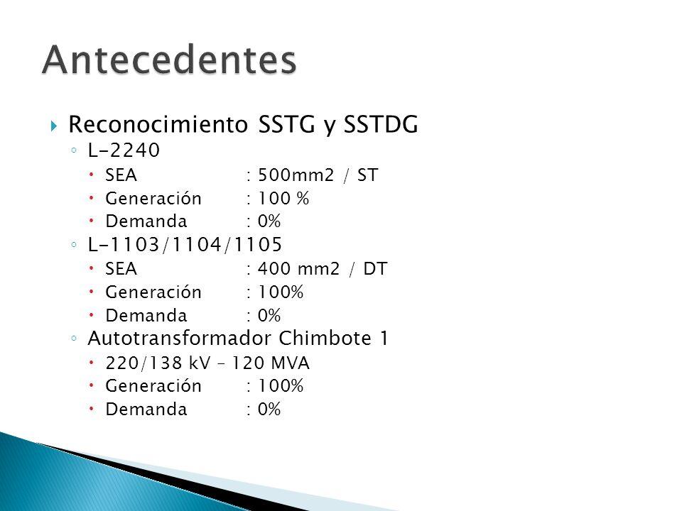 Reconocimiento SSTG y SSTDG L-2240 SEA: 500mm2 / ST Generación: 100 % Demanda : 0% L-1103/1104/1105 SEA: 400 mm2 / DT Generación: 100% Demanda : 0% Autotransformador Chimbote 1 220/138 kV – 120 MVA Generación: 100% Demanda : 0%