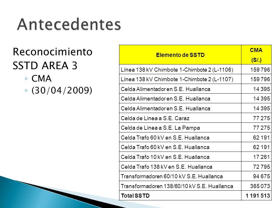 Reconocimiento SSTD AREA 3 CMA (30/04/2009) Elemento de SSTD CMA (S/.) Línea 138 kV Chimbote 1-Chimbote 2 (L-1106) 159 796 Línea 138 kV Chimbote 1-Chimbote 2 (L-1107) 159 796 Celda Alimentador en S.E.