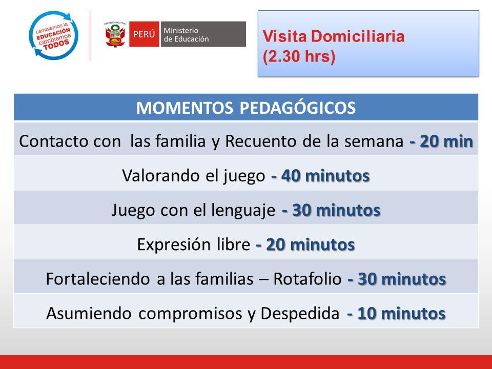 MOMENTOS PEDAGÓGICOS - 20 min Contacto con las familia y Recuento de la semana - 20 min - 40 minutos Valorando el juego - 40 minutos - 30 minutos Jueg