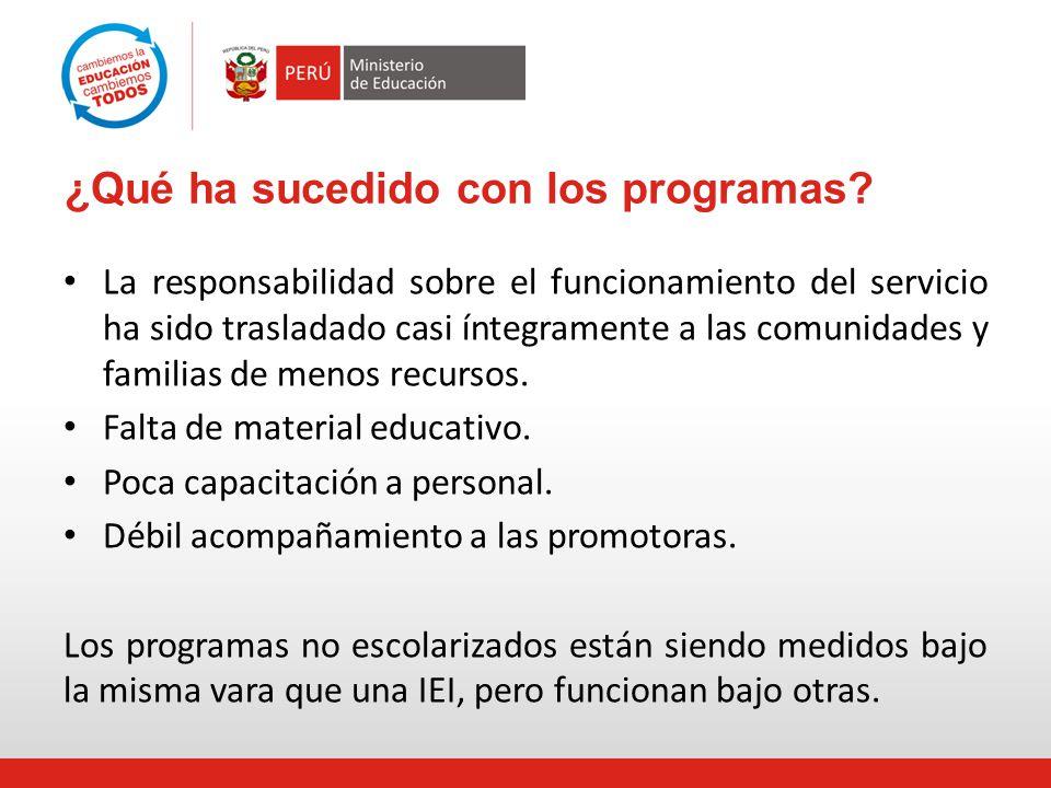 ¿Qué ha sucedido con los programas? La responsabilidad sobre el funcionamiento del servicio ha sido trasladado casi íntegramente a las comunidades y f