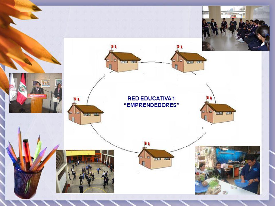 SERVICIOS QUE GESTIONAN LAS REDES EDUCATIVAS Formación continua de los integrantes de la comunidad educativa.