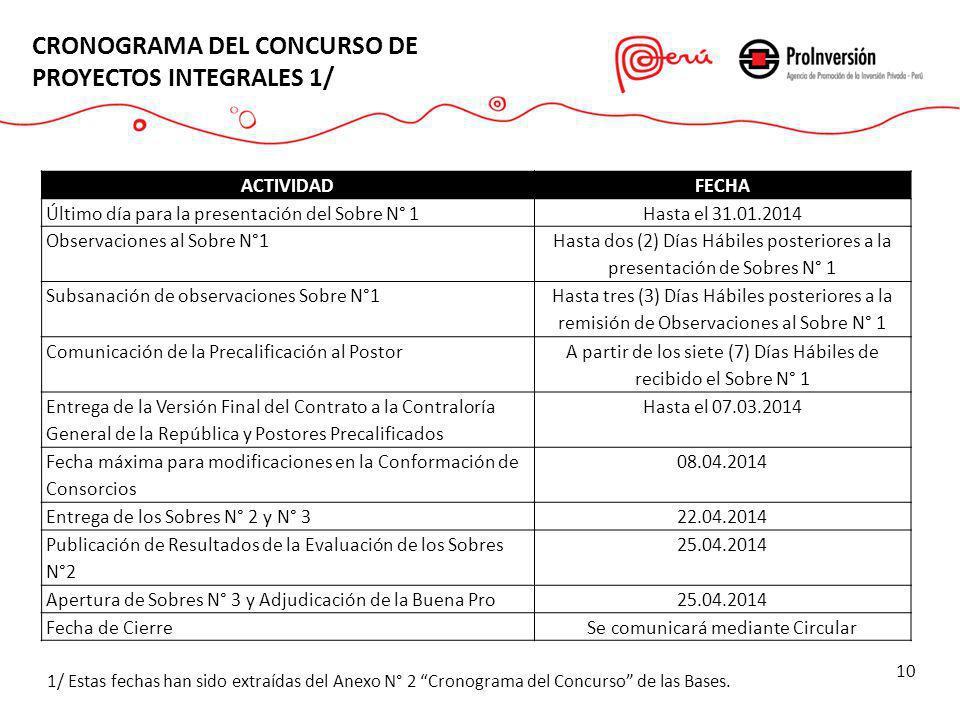 CRONOGRAMA DEL CONCURSO DE PROYECTOS INTEGRALES 1/ Play Lobitos ACTIVIDADFECHA Último día para la presentación del Sobre N° 1Hasta el 31.01.2014 Obser