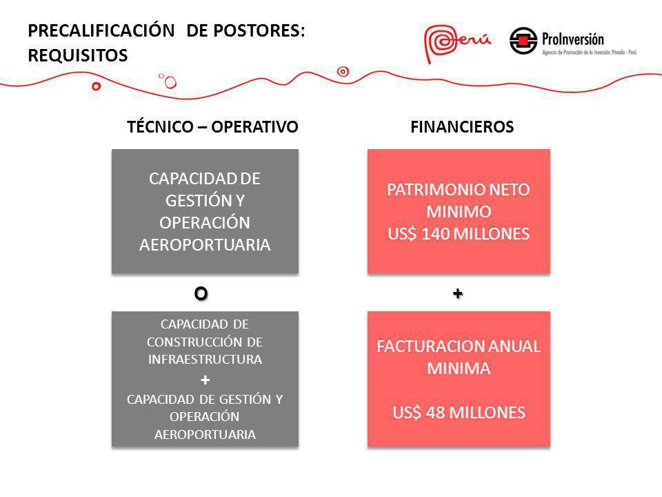 PRECALIFICACIÓN DE POSTORES: REQUISITOS CAPACIDAD DE GESTIÓN Y OPERACIÓN AEROPORTUARIA CAPACIDAD DE CONSTRUCCIÓN DE INFRAESTRUCTURA + CAPACIDAD DE GES
