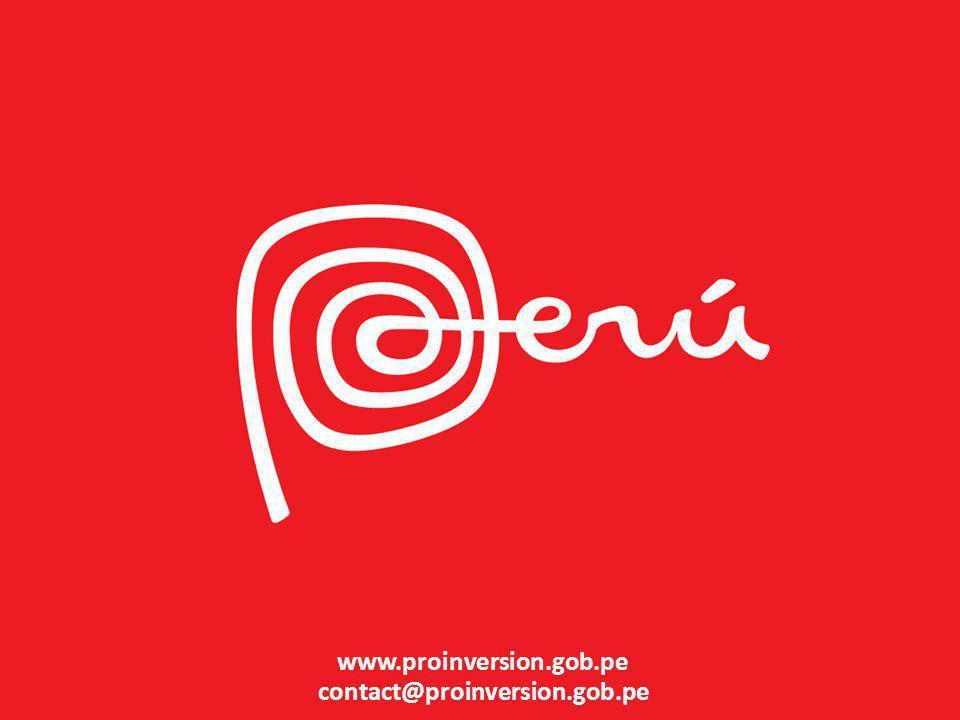 www.proinversion.gob.pe contact@proinversion.gob.pe