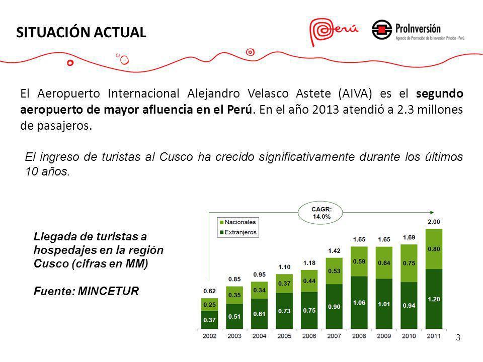 SITUACIÓN ACTUAL El Aeropuerto Internacional Alejandro Velasco Astete (AIVA) es el segundo aeropuerto de mayor afluencia en el Perú. En el año 2013 at